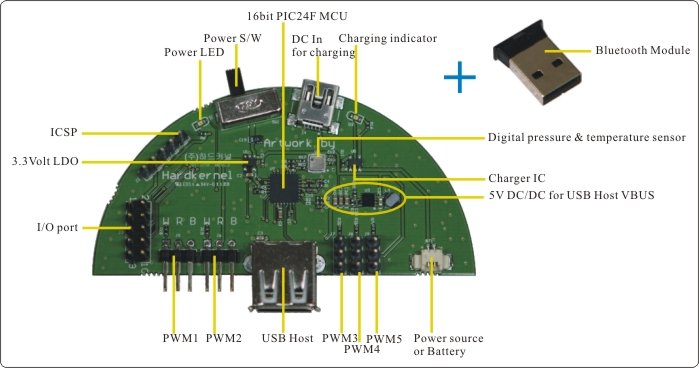 bluetooth dongle wiring diagram explore schematic wiring diagram u2022 rh appkhi com Sony Bluetooth Wiring Diagrams Sony Bluetooth Wiring Diagrams