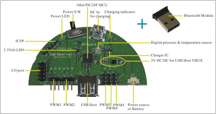 bluetooth dongle wiring diagram data set u2022 rh stalls co The Bluetooth Wiring Wiring-Diagram The Bluetooth Wiring Wiring-Diagram