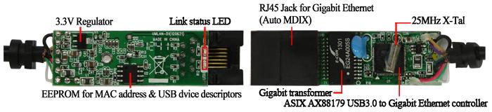 USB3.0_Gigabit_Ethernet.jpg