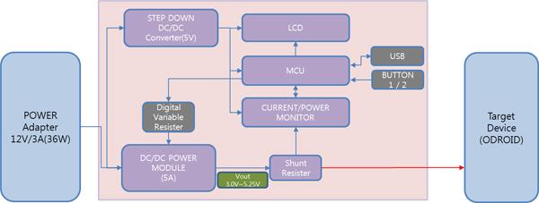 smartpowerbd.jpg