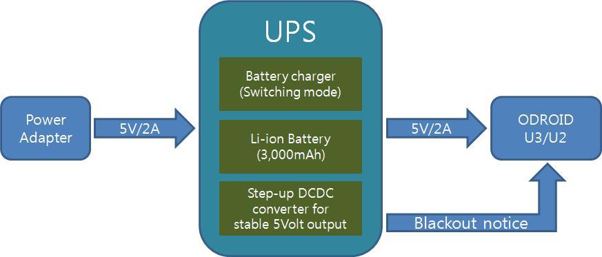 ups_block.jpg