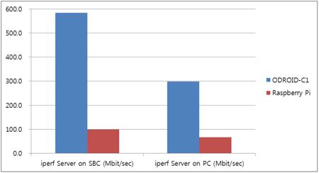 C1_Ethernet.jpg